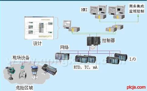 苏州技能类 苏州plc 培训  西门子(siemens)公司的plc产品包括logo,s7