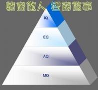 重庆NLP培训,重庆教练技术培训,重庆NLP教练技术