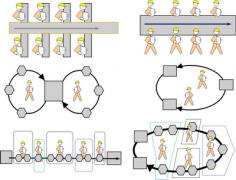 完美动力:如何创建高效的精益Cell单元生产模式课程大纲