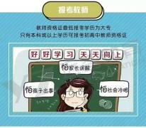 深圳自考院校专业推荐