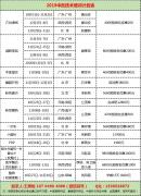 北京举办醒脑开窍法石学敏培训班